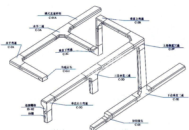 槽式电缆桥架空间布置图