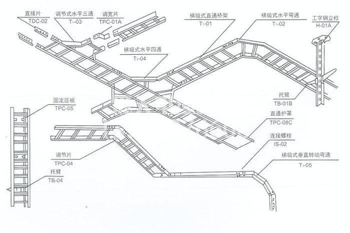 梯式电缆桥架空间布置图